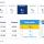 Voos Baratos Ryanair em Portugal por menos de 10 euros